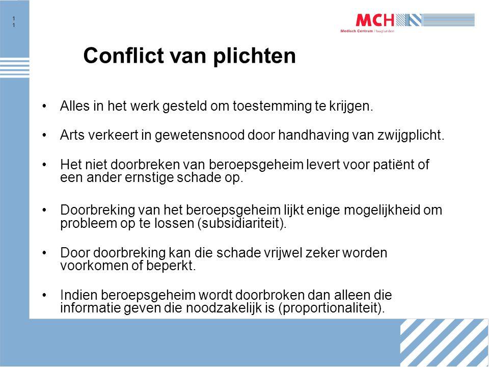 11 Conflict van plichten Alles in het werk gesteld om toestemming te krijgen.