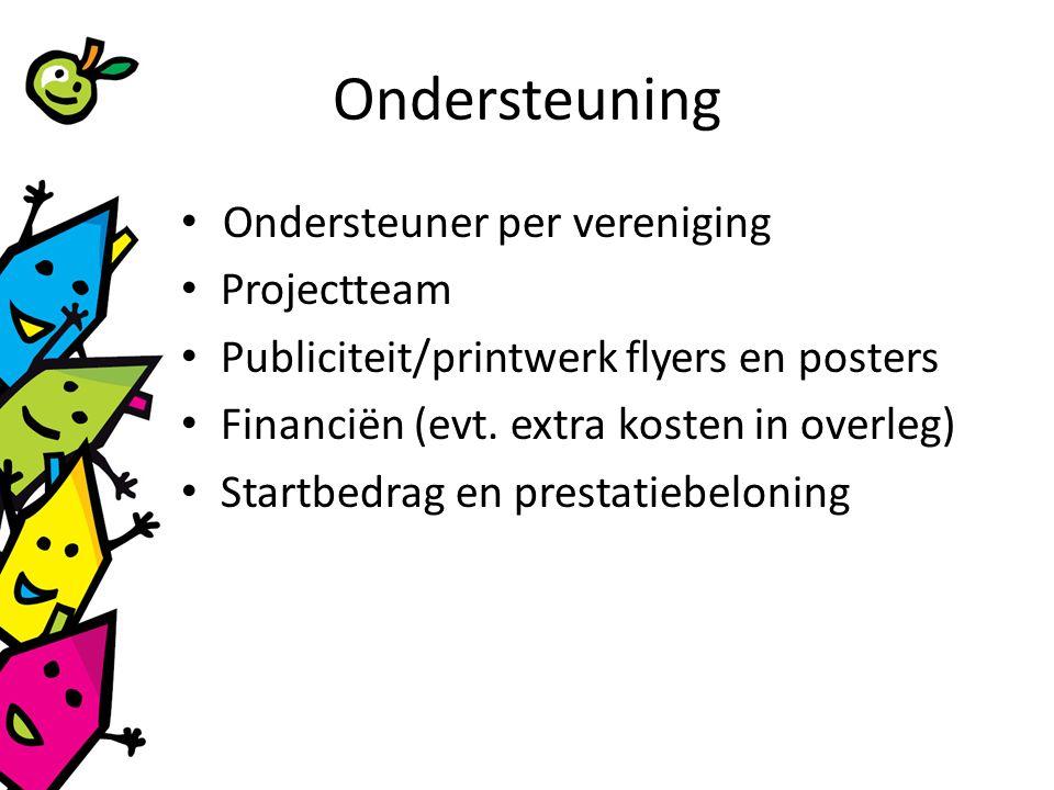Ondersteuning Ondersteuner per vereniging Projectteam Publiciteit/printwerk flyers en posters Financiën (evt.