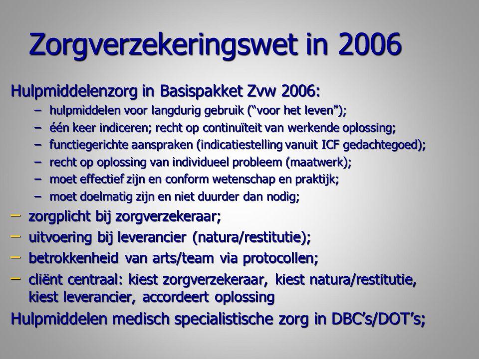 Zorgverzekeringswet in 2006 Hulpmiddelenzorg in Basispakket Zvw 2006: –hulpmiddelen voor langdurig gebruik ( voor het leven ); –één keer indiceren; recht op continuïteit van werkende oplossing; –functiegerichte aanspraken (indicatiestelling vanuit ICF gedachtegoed); –recht op oplossing van individueel probleem (maatwerk); –moet effectief zijn en conform wetenschap en praktijk; –moet doelmatig zijn en niet duurder dan nodig; – zorgplicht bij zorgverzekeraar; – uitvoering bij leverancier (natura/restitutie); – betrokkenheid van arts/team via protocollen; – cliënt centraal: kiest zorgverzekeraar, kiest natura/restitutie, kiest leverancier, accordeert oplossing Hulpmiddelen medisch specialistische zorg in DBC's/DOT's;