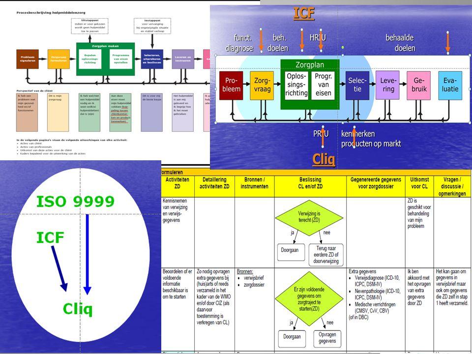 1-6-2016Ir.Theo H.M. Bougie BRT-ADVIES17