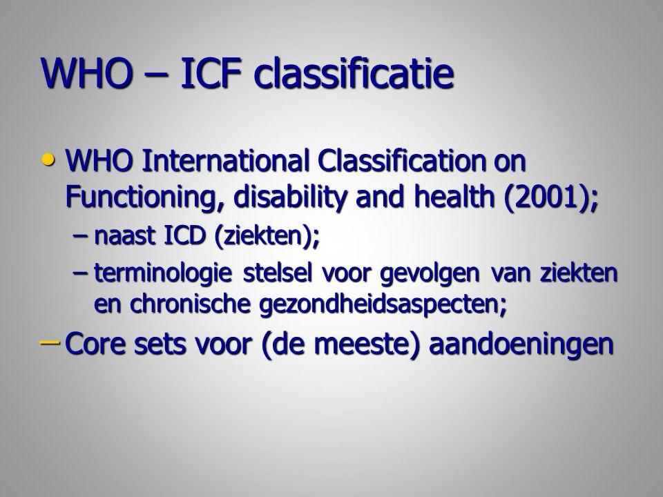 Schema ICF (WHO 2001) ziekten / aandoeningen (ICD) functies / anatomische eigenschappen (stoornissen) activiteiten (beperkingen) participatie (participatie- problemen) externe factoren positief & negatief persoonlijke factoren positief & negatief
