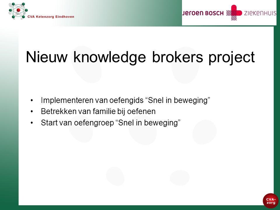 Nieuw knowledge brokers project Implementeren van oefengids Snel in beweging Betrekken van familie bij oefenen Start van oefengroep Snel in beweging