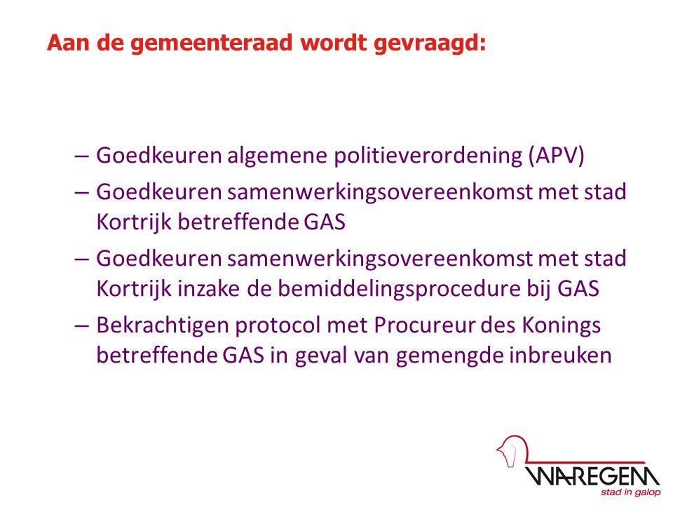 Inbreuken foutief stilstaan en parkeren  mogelijk via GAS sinds nieuwe GAS-wet Momenteel reeds in: – Kortrijk – Kuurne – Lendelede Nu ook in Waregem GAS-Parkeren - algemeen