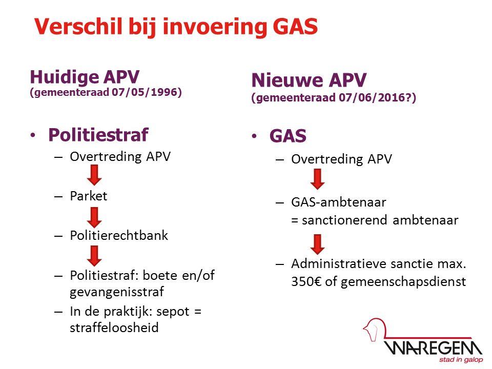 Toepassingsgebied GAS Niet-gemengde inbreuken (ook enkelvoudige genoemd): (vb.