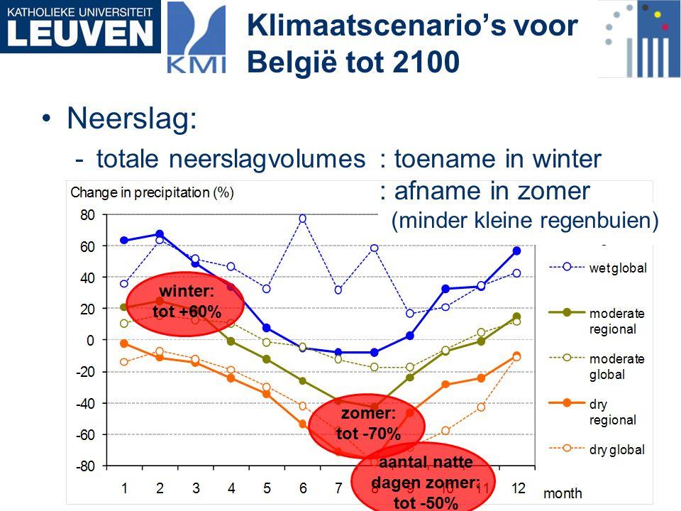 Neerslag: -totale neerslagvolumes Klimaatscenario's voor België tot 2100 winter: tot +60% : toename in winter zomer: tot -70% : afname in zomer (minder kleine regenbuien) aantal natte dagen zomer: tot -50%