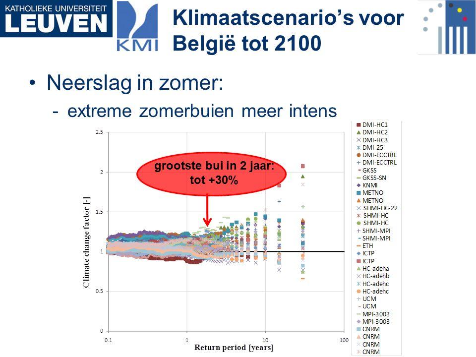 Neerslag in zomer: -extreme zomerbuien meer intens Klimaatscenario's voor België tot 2100 grootste bui in 2 jaar: tot +30%