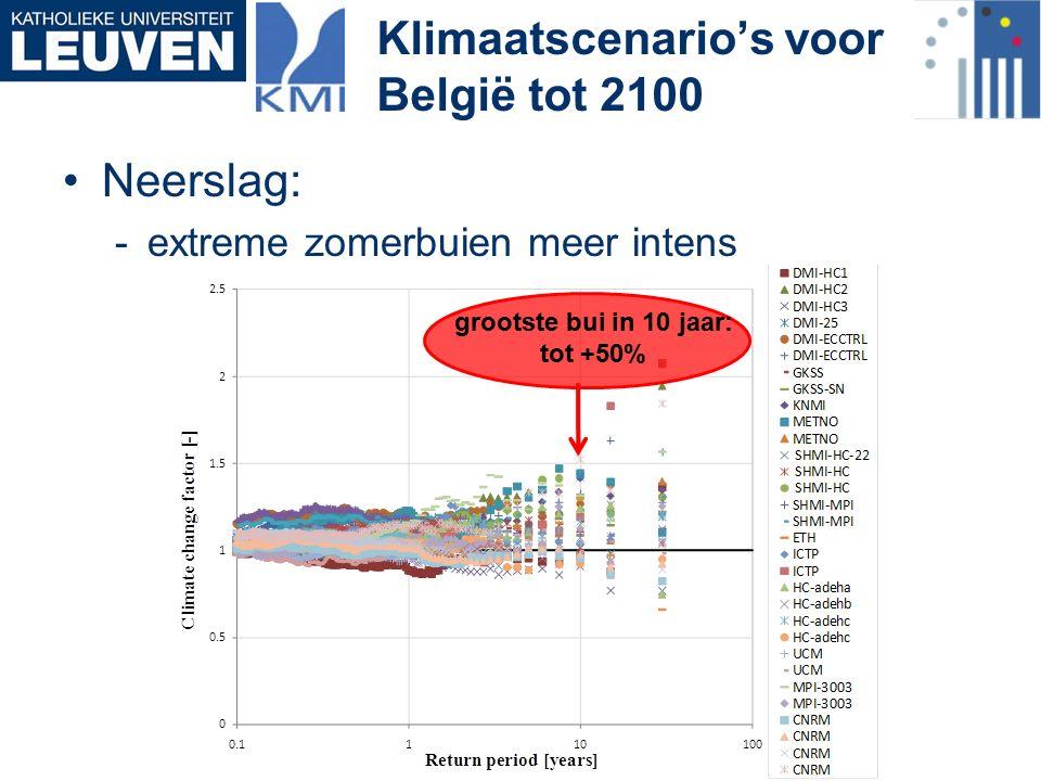 Neerslag: -extreme zomerbuien meer intens Klimaatscenario's voor België tot 2100 grootste bui in 10 jaar: tot +50%