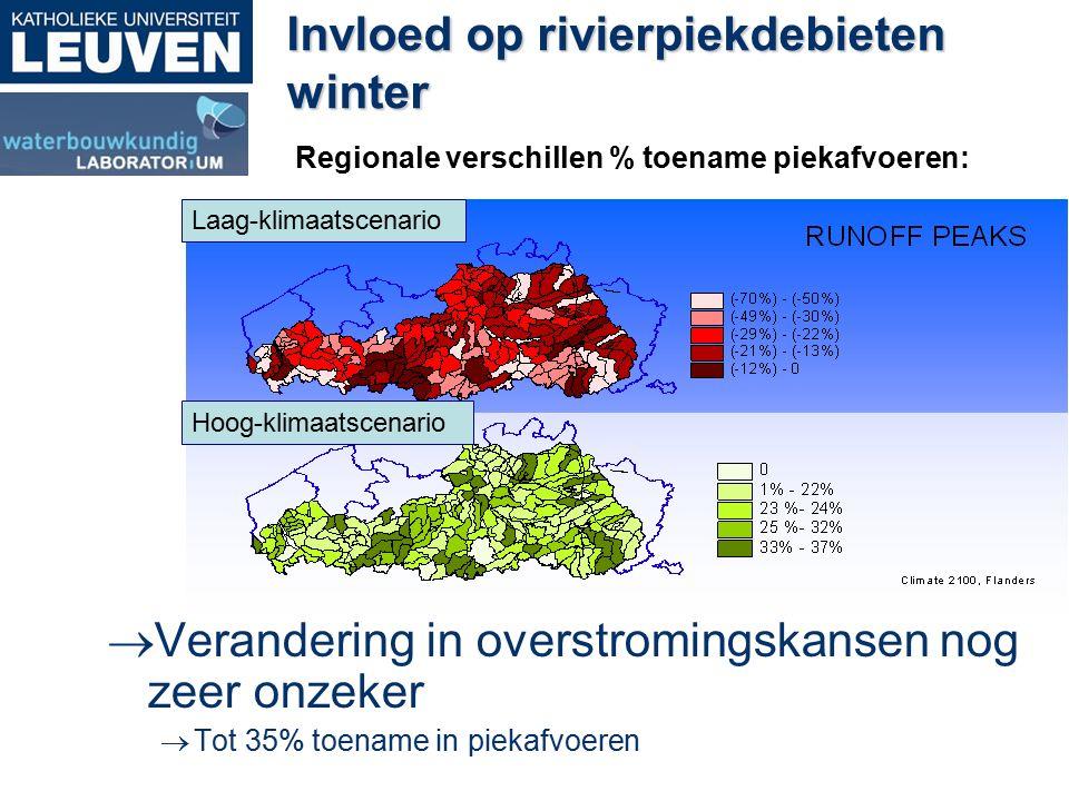 Invloed op rivierpiekdebieten winter Regionale verschillen % toename piekafvoeren:  Verandering in overstromingskansen nog zeer onzeker  Tot 35% toename in piekafvoeren Laag-klimaatscenario Hoog-klimaatscenario