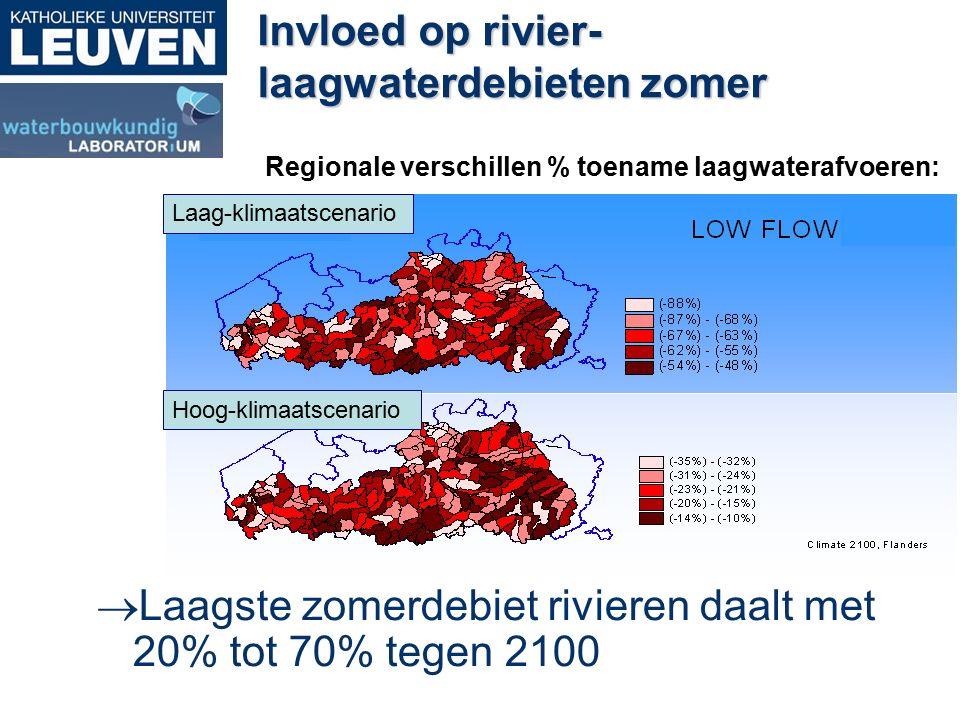 Invloed op rivier- laagwaterdebieten zomer Regionale verschillen % toename laagwaterafvoeren:  Laagste zomerdebiet rivieren daalt met 20% tot 70% tegen 2100 Laag-klimaatscenario Hoog-klimaatscenario