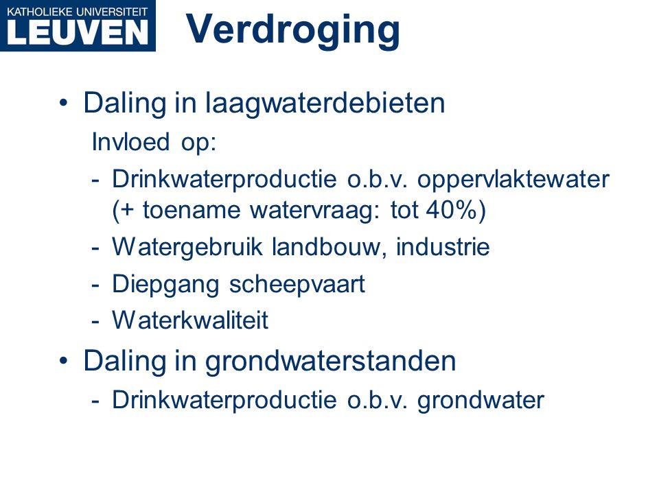 Verdroging Daling in laagwaterdebieten Invloed op: -Drinkwaterproductie o.b.v. oppervlaktewater (+ toename watervraag: tot 40%) -Watergebruik landbouw