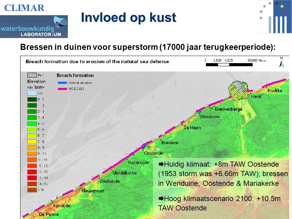 Invloed op kust CLIMAR Bressen in duinen voor superstorm (17000 jaar terugkeerperiode):  Huidig klimaat: +8m TAW Oostende (1953 storm was +6.66m TAW); bressen in Wenduine, Oostende & Mariakerke  Hoog klimaatscenario 2100: +10.5m TAW Oostende