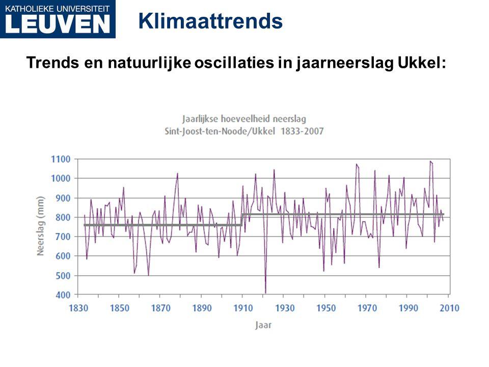 Klimaattrends Trends en natuurlijke oscillaties in jaarneerslag Ukkel: