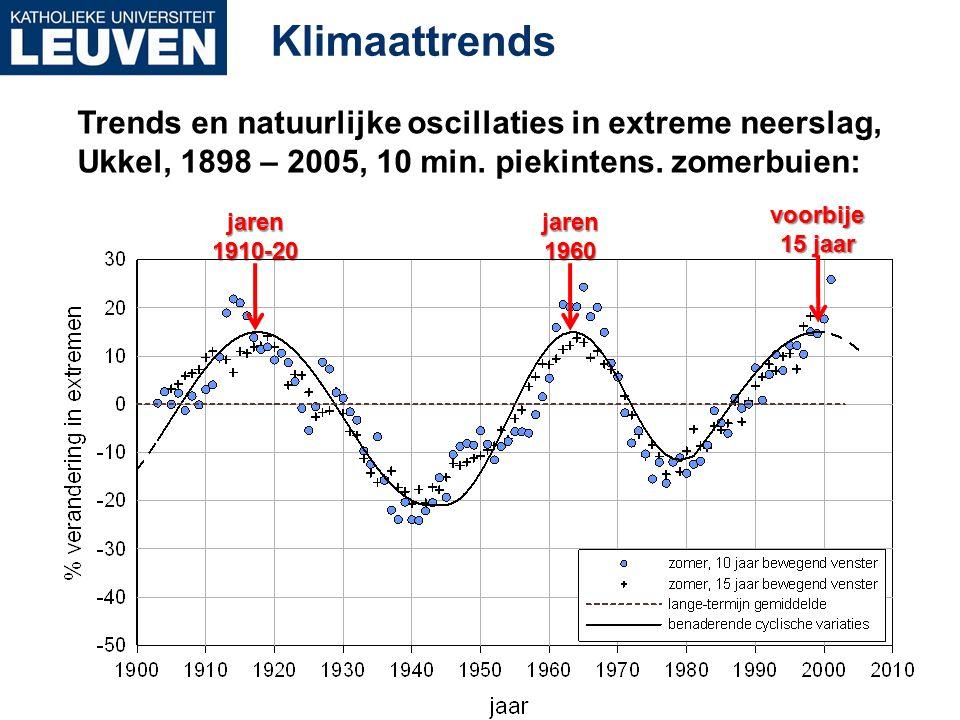 Klimaattrends Trends en natuurlijke oscillaties in extreme neerslag, Ukkel, 1898 – 2005, 10 min.