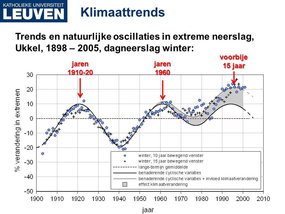 Klimaattrends Trends en natuurlijke oscillaties in extreme neerslag, Ukkel, 1898 – 2005, dagneerslag winter: voorbije 15 jaar jaren1960jaren1910-20