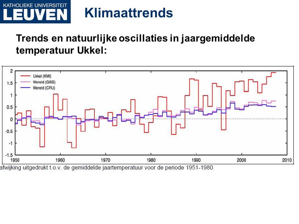 Klimaattrends Trends en natuurlijke oscillaties in jaargemiddelde temperatuur Ukkel: