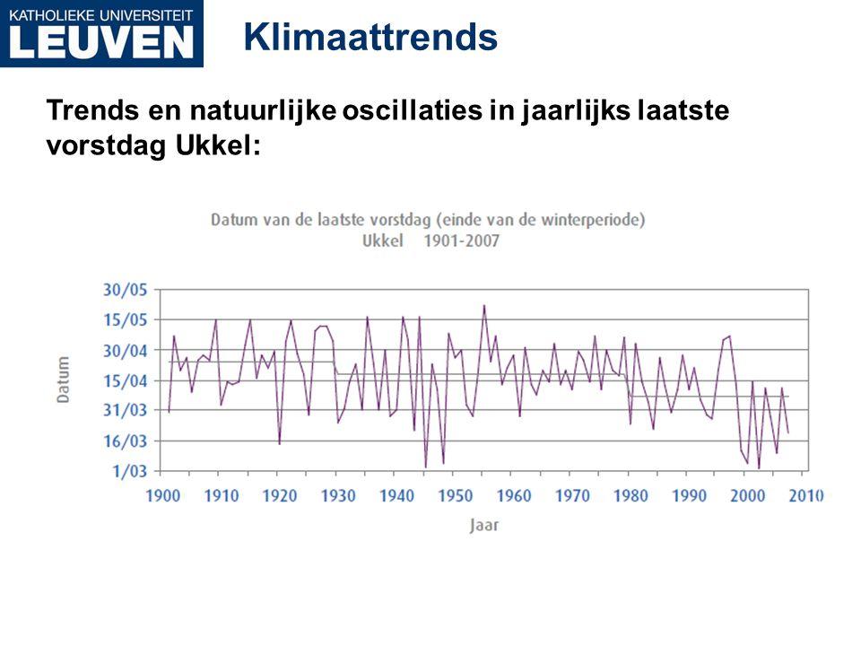 Klimaattrends Trends en natuurlijke oscillaties in jaarlijks laatste vorstdag Ukkel: