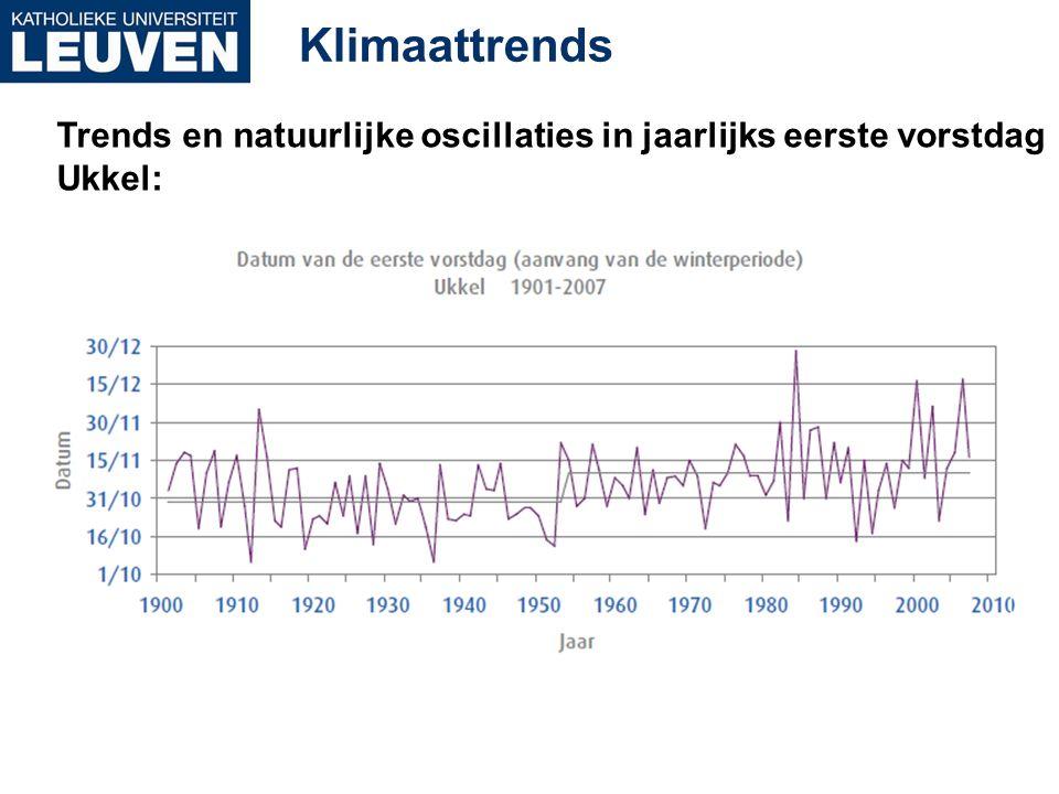 Klimaattrends Trends en natuurlijke oscillaties in jaarlijks eerste vorstdag Ukkel: