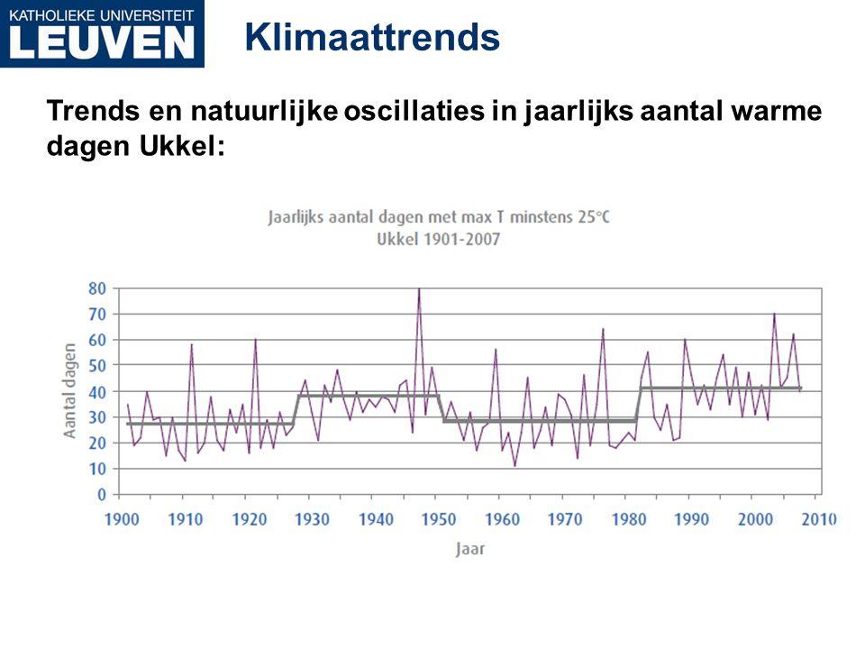 Klimaattrends Trends en natuurlijke oscillaties in jaarlijks aantal warme dagen Ukkel:
