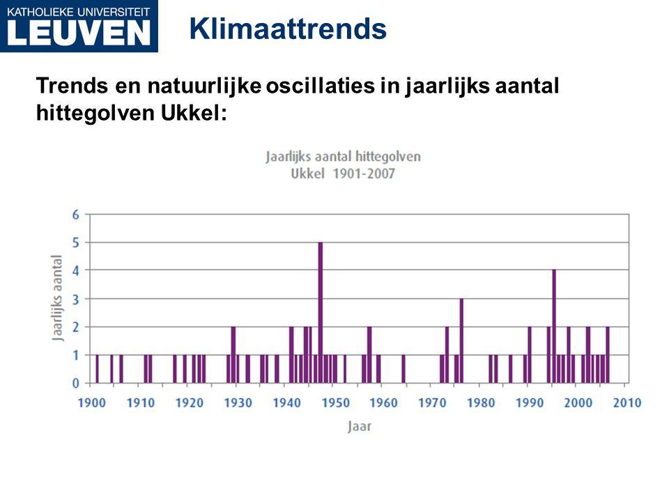 Klimaattrends Trends en natuurlijke oscillaties in jaarlijks aantal hittegolven Ukkel: