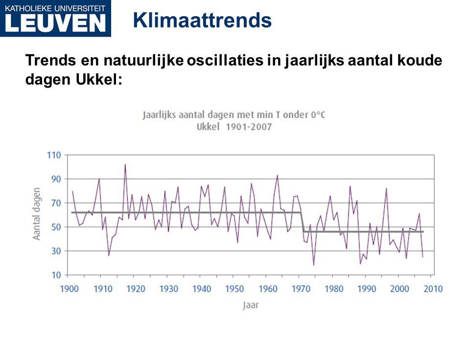 Klimaattrends Trends en natuurlijke oscillaties in jaarlijks aantal koude dagen Ukkel: