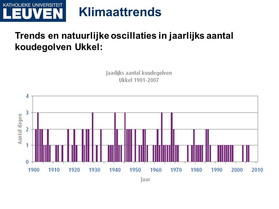 Klimaattrends Trends en natuurlijke oscillaties in jaarlijks aantal koudegolven Ukkel: