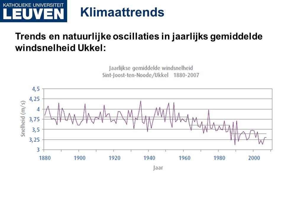 Klimaattrends Trends en natuurlijke oscillaties in jaarlijks gemiddelde windsnelheid Ukkel: