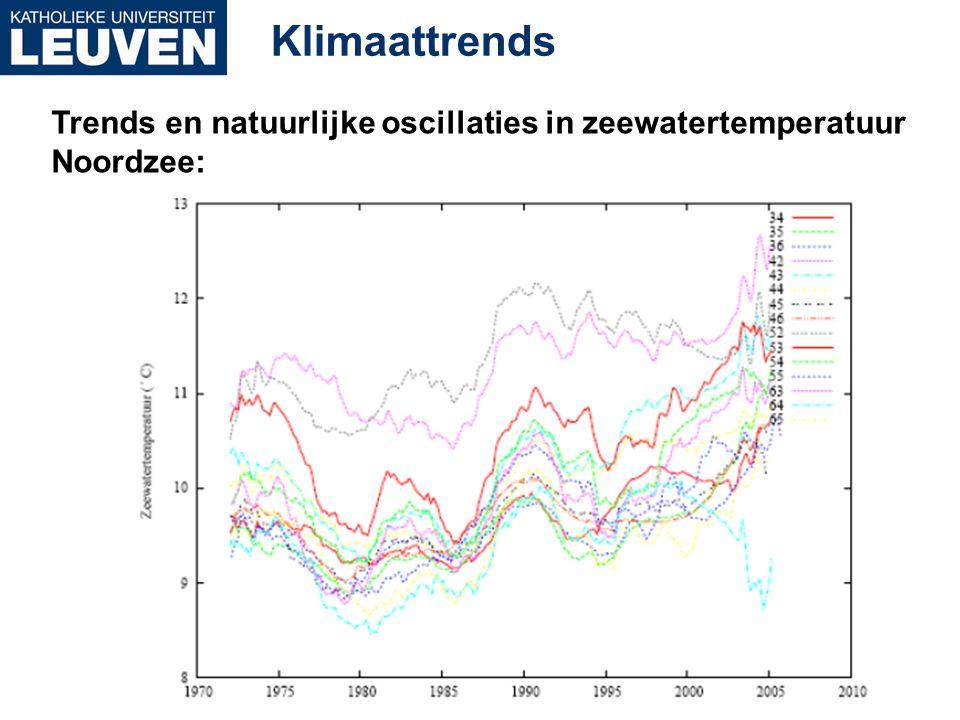 Klimaattrends Trends en natuurlijke oscillaties in zeewatertemperatuur Noordzee: