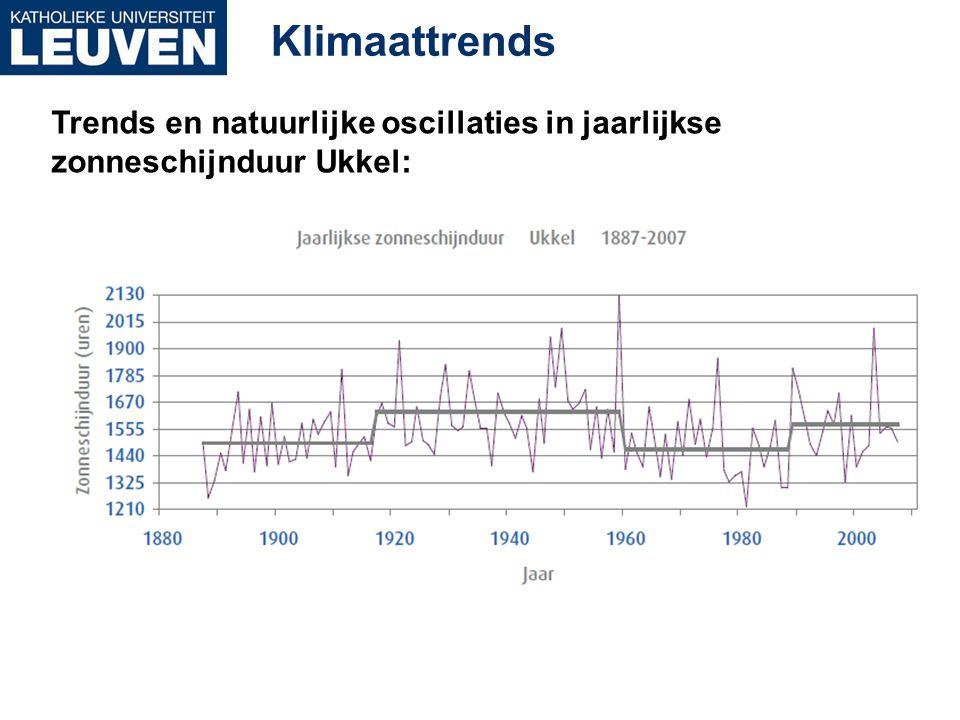 Klimaattrends Trends en natuurlijke oscillaties in jaarlijkse zonneschijnduur Ukkel: