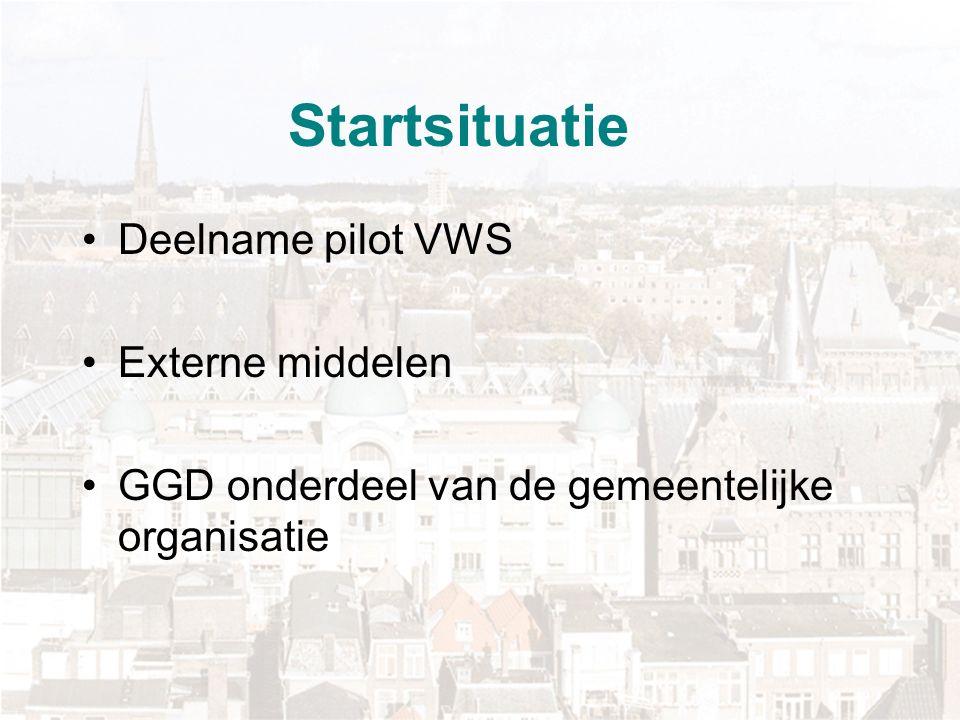 Startsituatie Deelname pilot VWS Externe middelen GGD onderdeel van de gemeentelijke organisatie