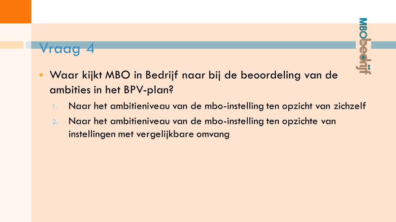 Vraag 4  Waar kijkt MBO in Bedrijf naar bij de beoordeling van de ambities in het BPV-plan.