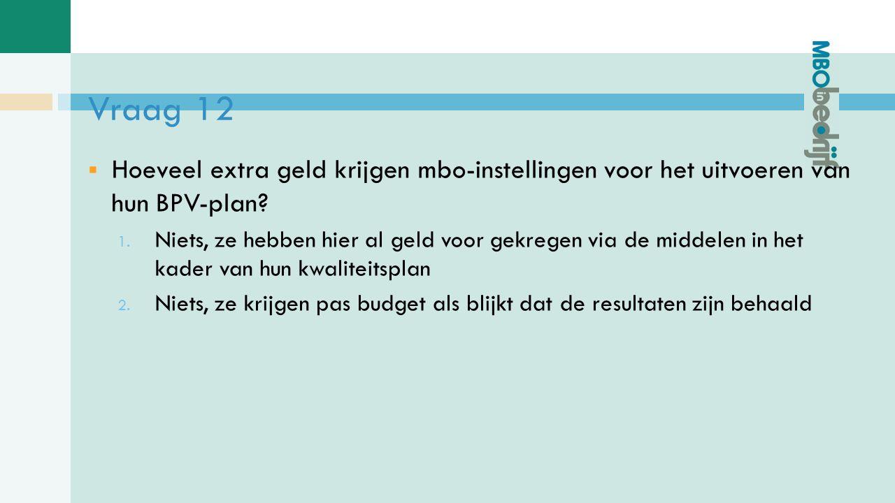 Vraag 12  Hoeveel extra geld krijgen mbo-instellingen voor het uitvoeren van hun BPV-plan.