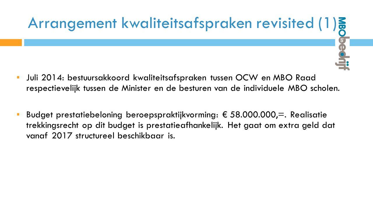 Arrangement kwaliteitsafspraken revisited (1)  Juli 2014: bestuursakkoord kwaliteitsafspraken tussen OCW en MBO Raad respectievelijk tussen de Minister en de besturen van de individuele MBO scholen.