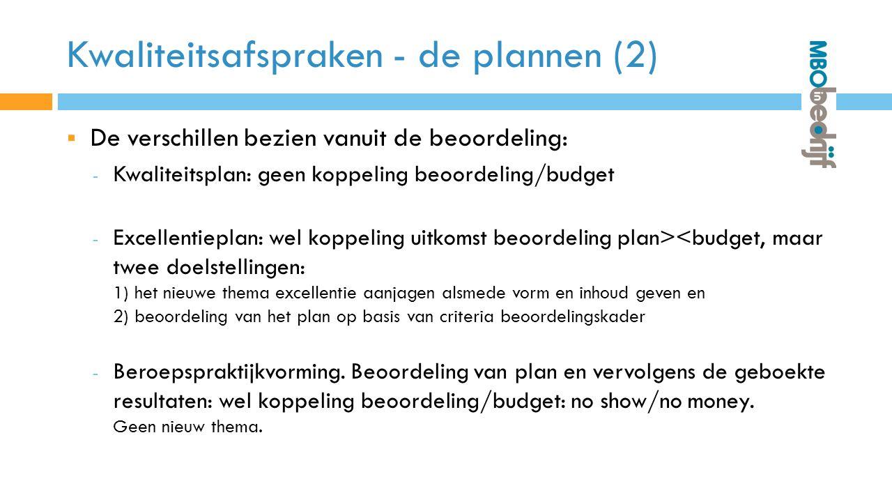 Kwaliteitsafspraken - de plannen (2)  De verschillen bezien vanuit de beoordeling: - Kwaliteitsplan: geen koppeling beoordeling/budget - Excellentieplan: wel koppeling uitkomst beoordeling plan><budget, maar twee doelstellingen: 1) het nieuwe thema excellentie aanjagen alsmede vorm en inhoud geven en 2) beoordeling van het plan op basis van criteria beoordelingskader - Beroepspraktijkvorming.