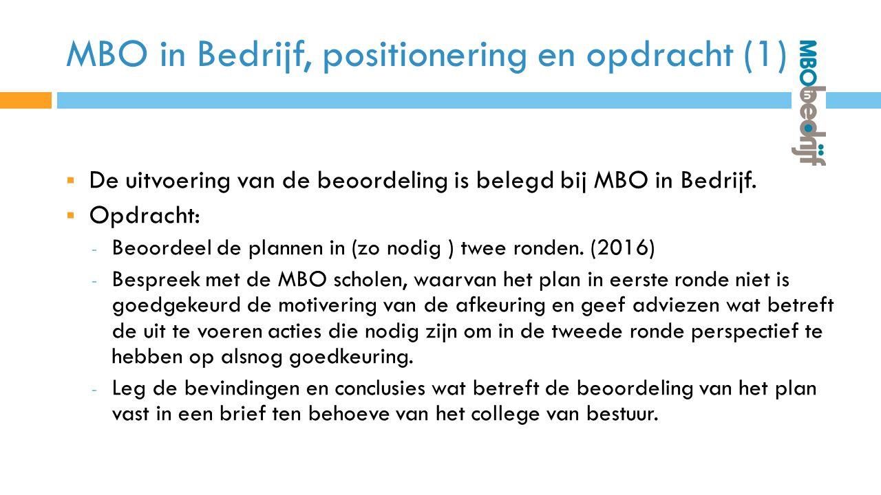 MBO in Bedrijf, positionering en opdracht (1)  De uitvoering van de beoordeling is belegd bij MBO in Bedrijf.