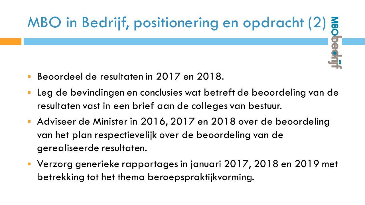 MBO in Bedrijf, positionering en opdracht (2)  Beoordeel de resultaten in 2017 en 2018.
