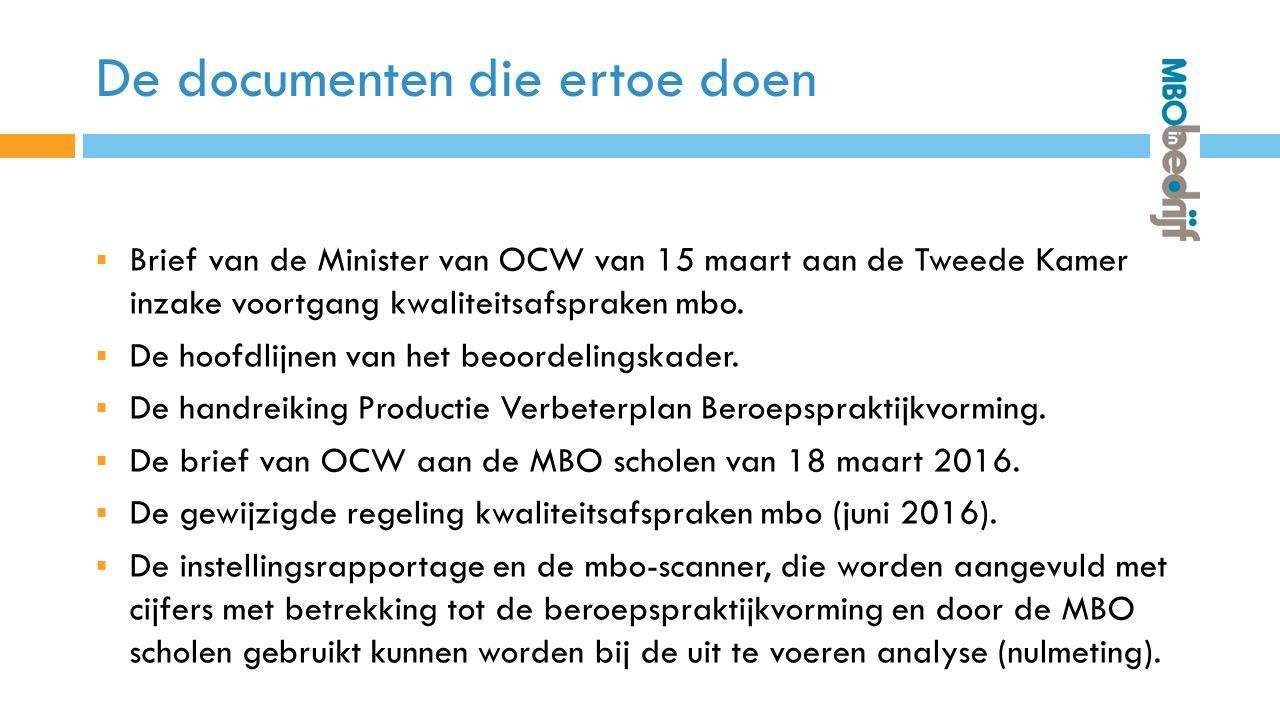 De documenten die ertoe doen  Brief van de Minister van OCW van 15 maart aan de Tweede Kamer inzake voortgang kwaliteitsafspraken mbo.