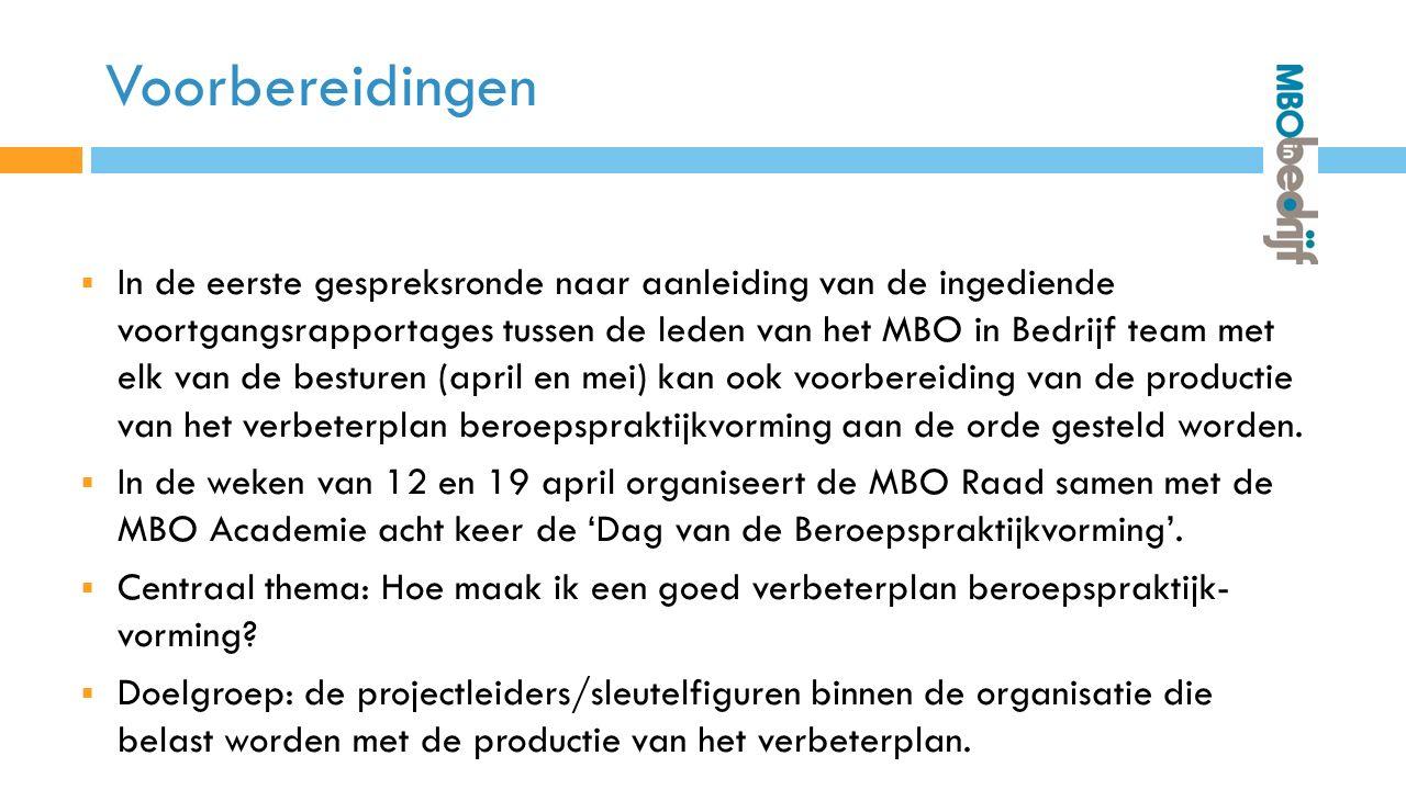 Voorbereidingen  In de eerste gespreksronde naar aanleiding van de ingediende voortgangsrapportages tussen de leden van het MBO in Bedrijf team met elk van de besturen (april en mei) kan ook voorbereiding van de productie van het verbeterplan beroepspraktijkvorming aan de orde gesteld worden.