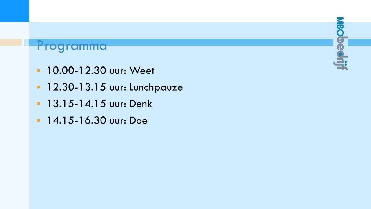 Programma  10.00-12.30 uur: Weet  12.30-13.15 uur: Lunchpauze  13.15-14.15 uur: Denk  14.15-16.30 uur: Doe