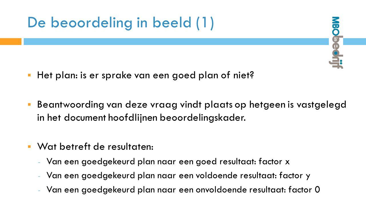De beoordeling in beeld (1)  Het plan: is er sprake van een goed plan of niet.