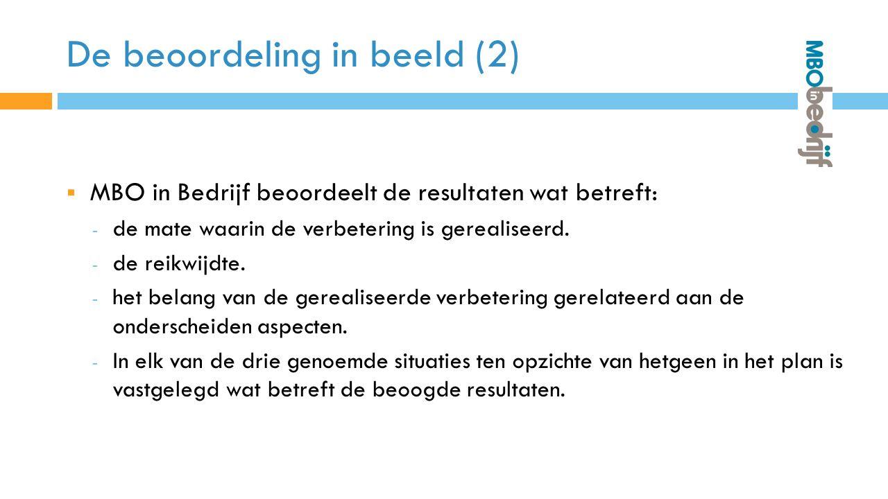 De beoordeling in beeld (2)  MBO in Bedrijf beoordeelt de resultaten wat betreft: - de mate waarin de verbetering is gerealiseerd.