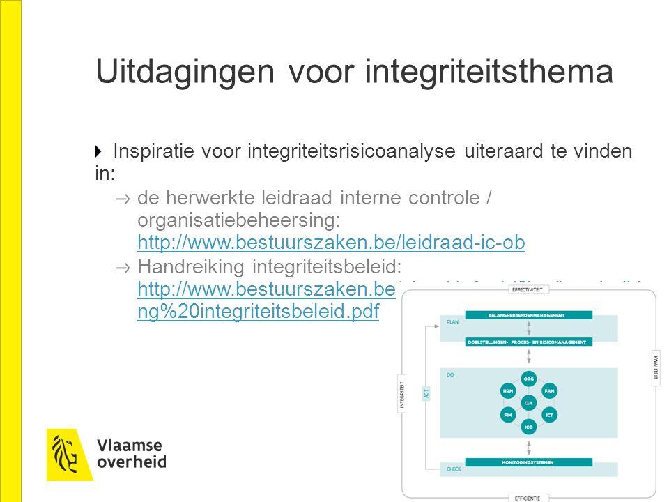 Uitdagingen voor integriteitsthema Inspiratie voor integriteitsrisicoanalyse uiteraard te vinden in: de herwerkte leidraad interne controle / organisatiebeheersing: http://www.bestuurszaken.be/leidraad-ic-ob http://www.bestuurszaken.be/leidraad-ic-ob Handreiking integriteitsbeleid: http://www.bestuurszaken.be/sites/default/files/handreiki ng%20integriteitsbeleid.pdf http://www.bestuurszaken.be/sites/default/files/handreiki ng%20integriteitsbeleid.pdf