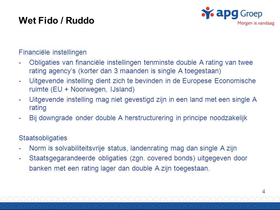 5 Beleggingsrichtlijnen Toegepaste beleggingsrichtlijnen zijn stringenter dan wet Fido voorschrijft.