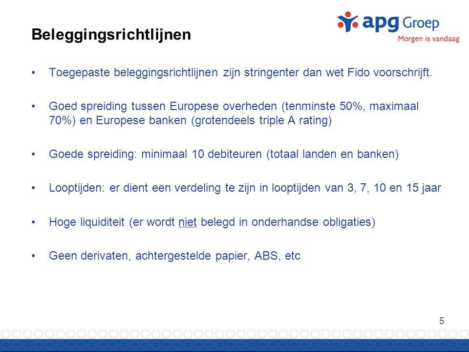 6 APG-IS Garantie Fonds Mogelijkheid tot collectief beheer Het APG-IS Garantie Fonds is een Fonds voor Gemene Rekening onder Nederlandse wetgeving Ieder gemeente heeft zijn eigen deel van de belegging Vier aparte tranches mogelijk zodat iedere gemeente zijn eigen mix van looptijden kan hanteren Vier tranches met respectievelijk 3, 7, 10 en 15 jaars buckets Via collectieve belegging is het gebruik van institutionele beleggingsfonds (minimum drempel) mogelijk en kunnen de afzonderlijke gemeente tegen lage kosten beleggen.