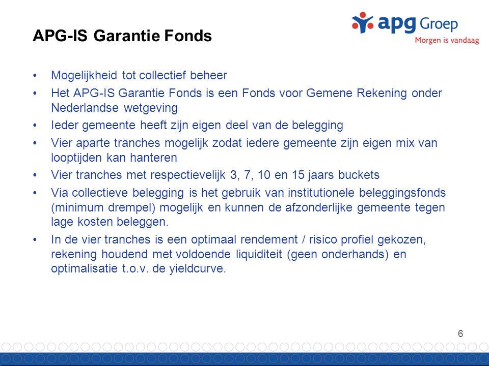 7 Rendementen / Kosten De volgende rendementen worden gerealiseerd (op basis kapitaalmarkt 3 november 2009).