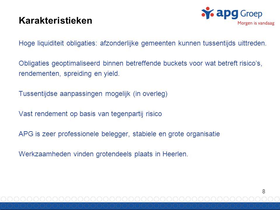 APG Investment Services N.V. Carolus van de Ven 045 5791626