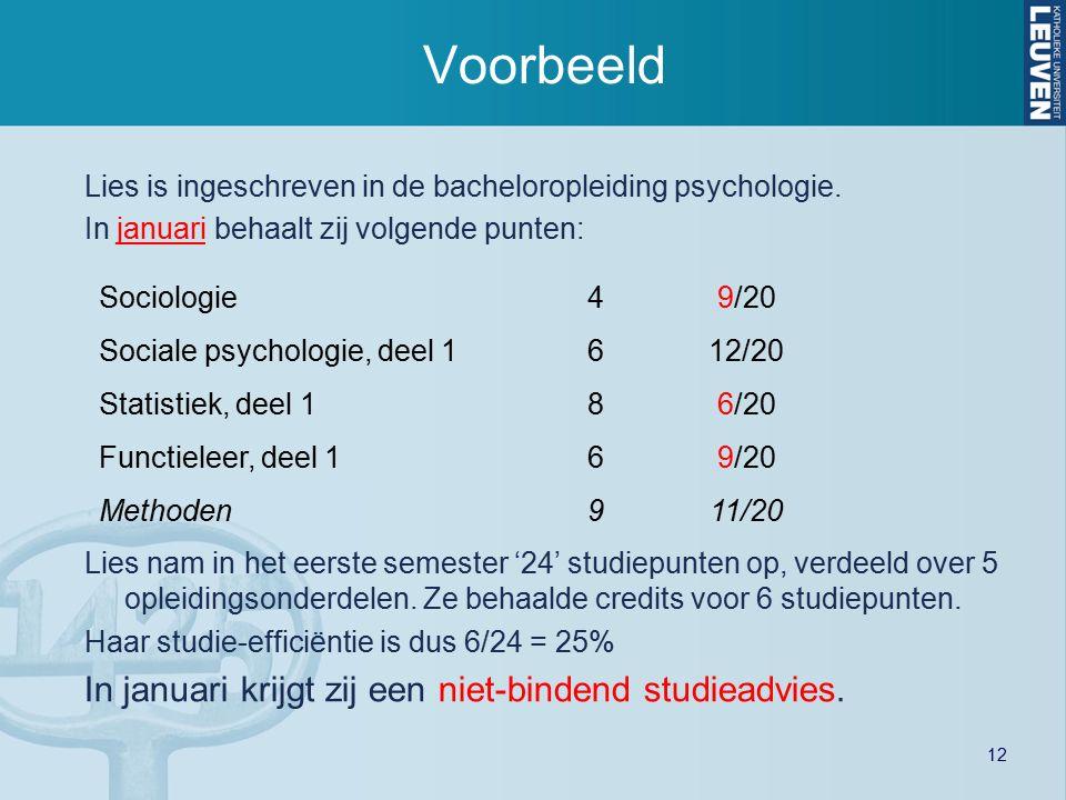 12 Voorbeeld Lies is ingeschreven in de bacheloropleiding psychologie. In januari behaalt zij volgende punten: Lies nam in het eerste semester '24' st