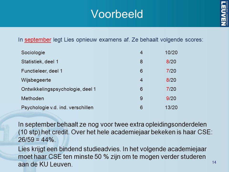 14 Voorbeeld In september legt Lies opnieuw examens af. Ze behaalt volgende scores: In september behaalt ze nog voor twee extra opleidingsonderdelen (