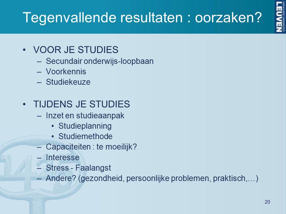 20 Tegenvallende resultaten : oorzaken? VOOR JE STUDIES –Secundair onderwijs-loopbaan –Voorkennis –Studiekeuze TIJDENS JE STUDIES –Inzet en studieaanp