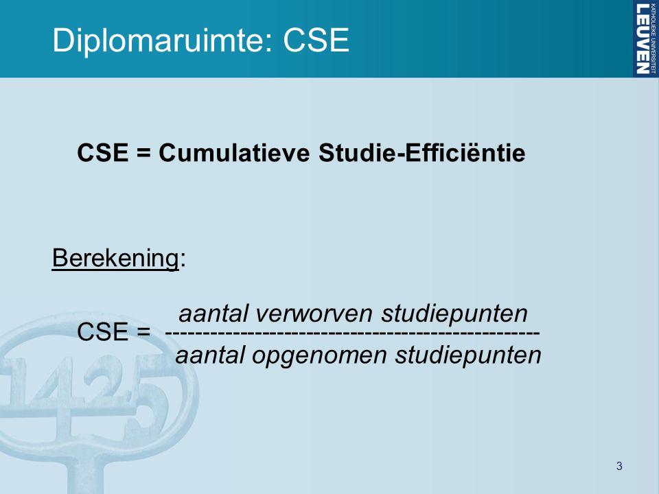 Diplomaruimte: CSE CSE = Cumulatieve Studie-Efficiëntie Berekening: CSE = 3 aantal verworven studiepunten aantal opgenomen studiepunten --------------