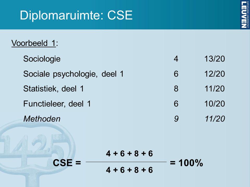 Diplomaruimte: CSE CSE = = 50% 4 + 8 Voorbeeld 2: Sociologie Sociale psychologie, deel 1 Statistiek, deel 1 Functieleer, deel 1 Methoden 4686946869 12/20 9/20 11/20 6/20 8/20 4 + 6 + 8 + 6